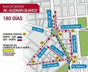 The Avenue Guzmán Blanco will be closed starting today